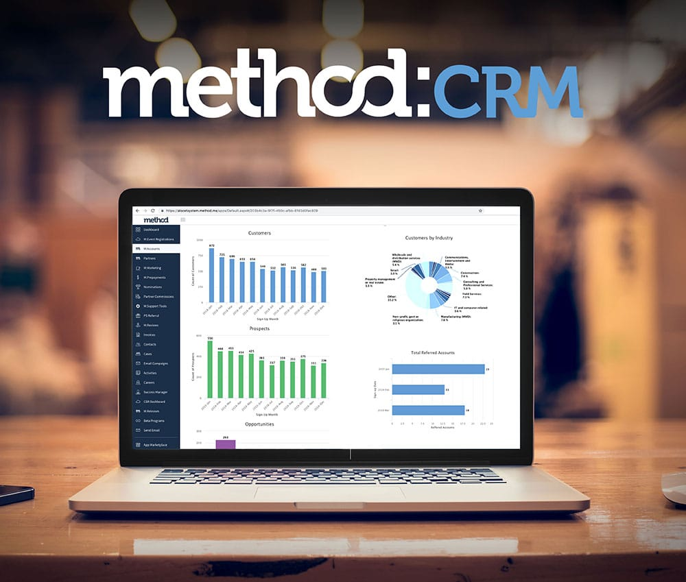 Method:CRM   The Most Customizable CRM for QuickBooks