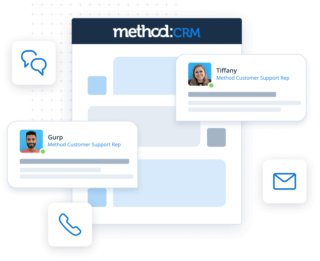 Graphic showing different ways to contact Method:CRM