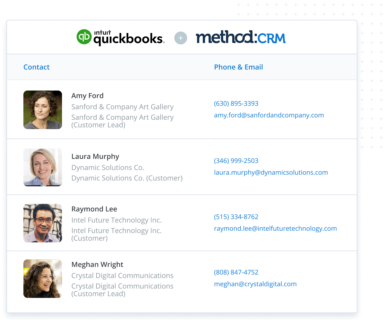 Contact list screen in Method CRM for QuickBooks Enterprise