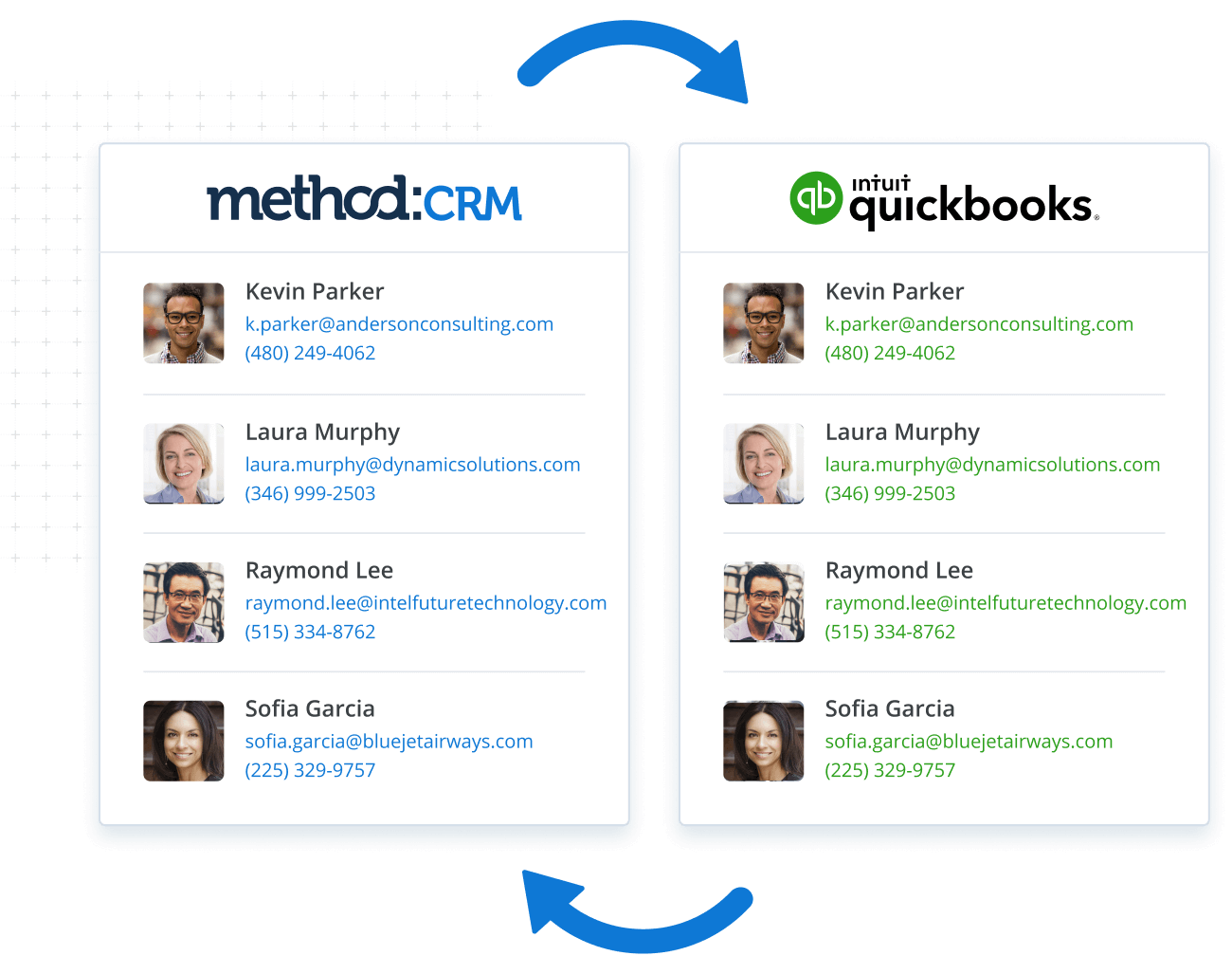 Two-way sync of contact info between QuickBooks and a QuickBooks CRM