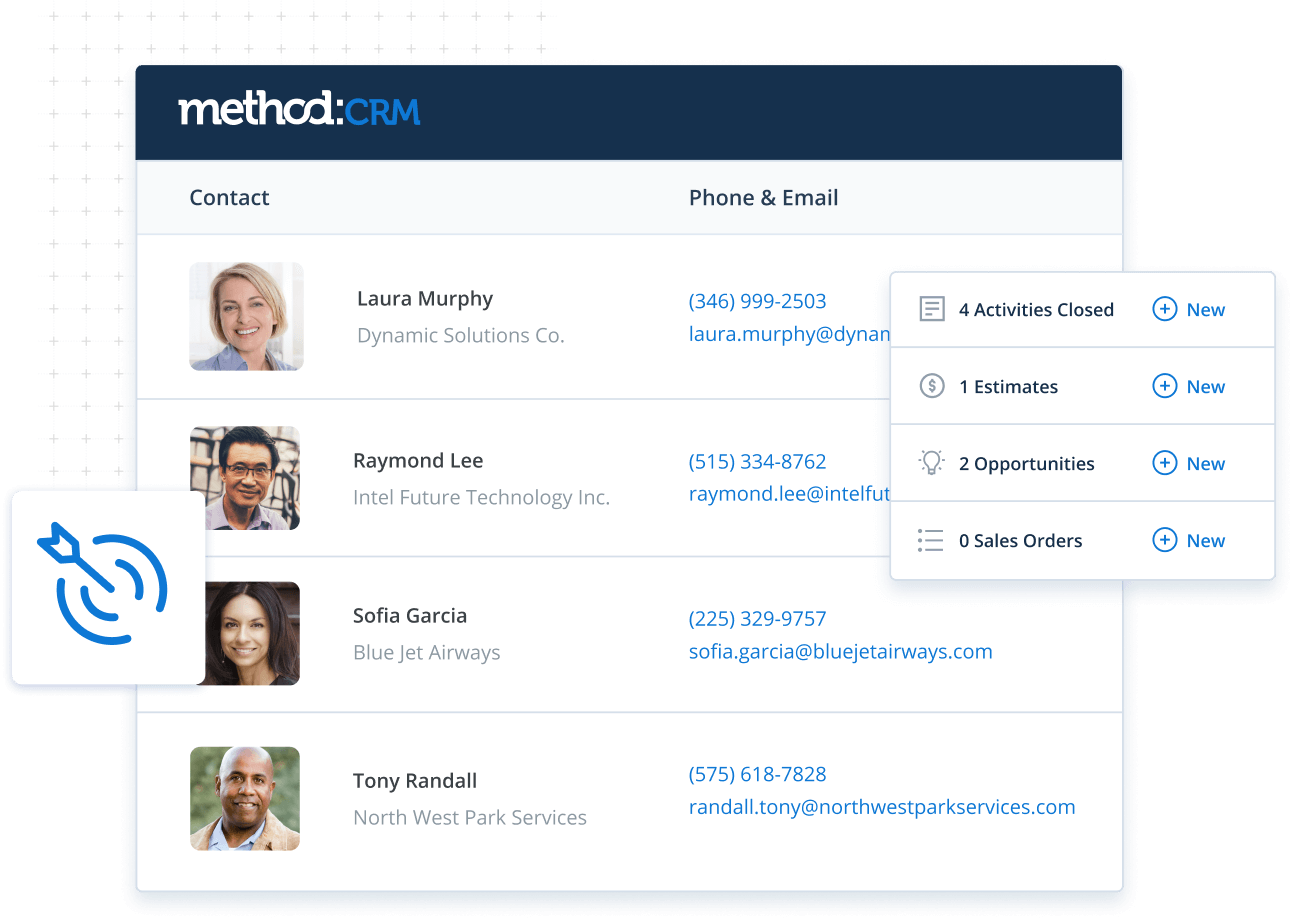 Contact list screen in Method CRM for manufacturing businesses