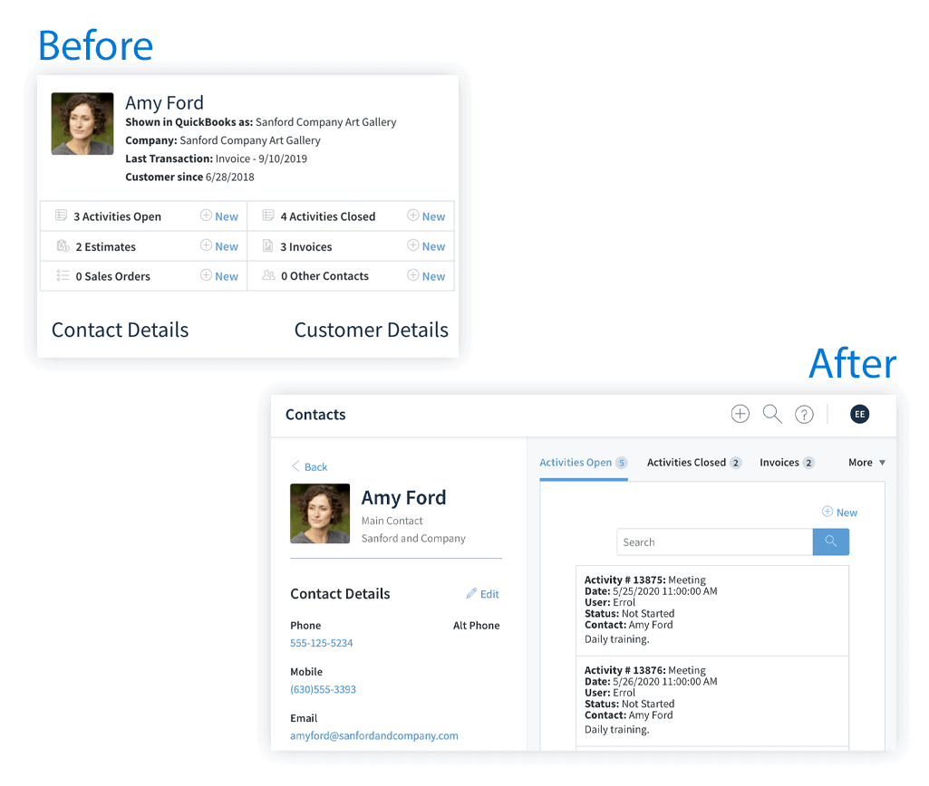 Comparison of old Method experience with new Method experience.